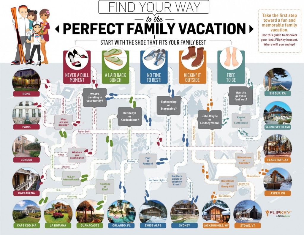 find-your-way-to-the-perfect-family-vacation_50b3a5002b09c_w1500