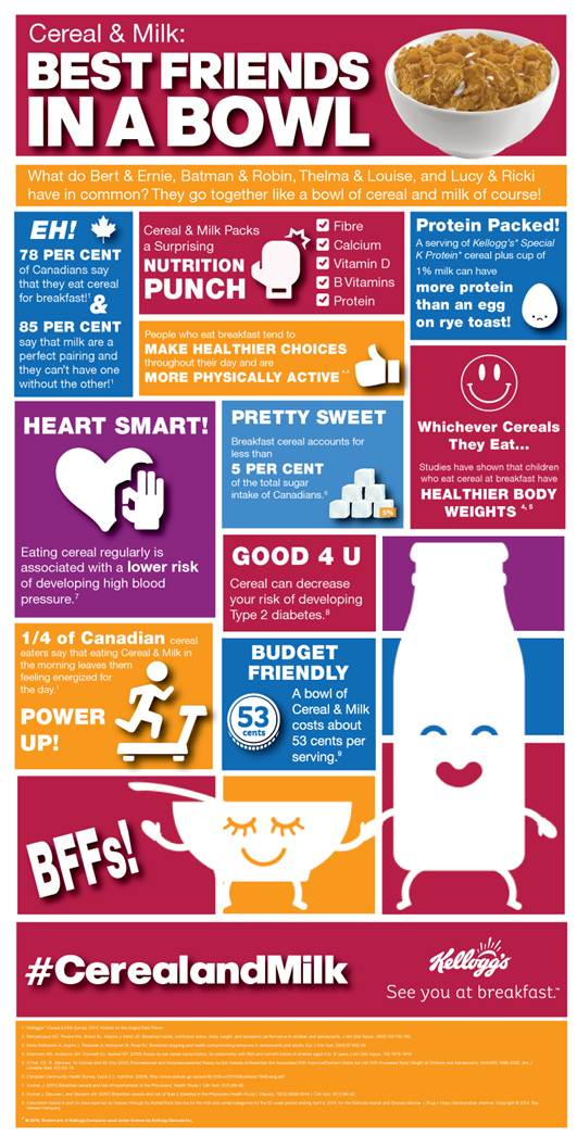 cereal infographic