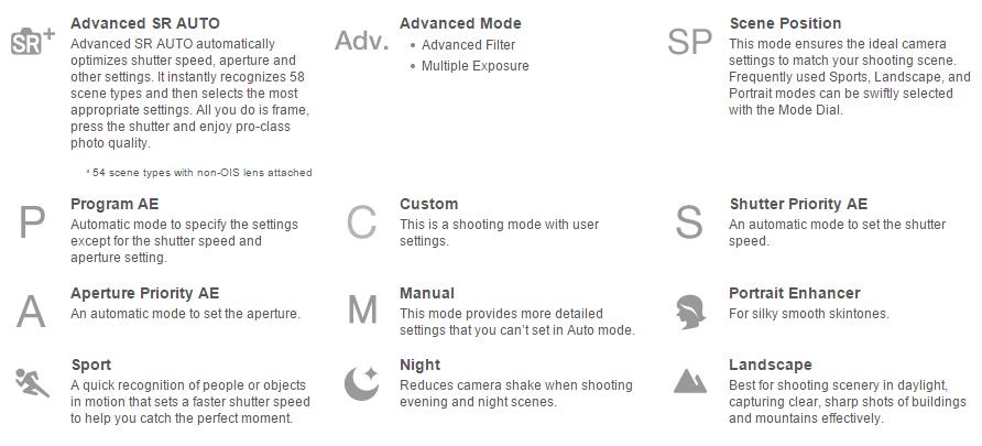 camera-modes