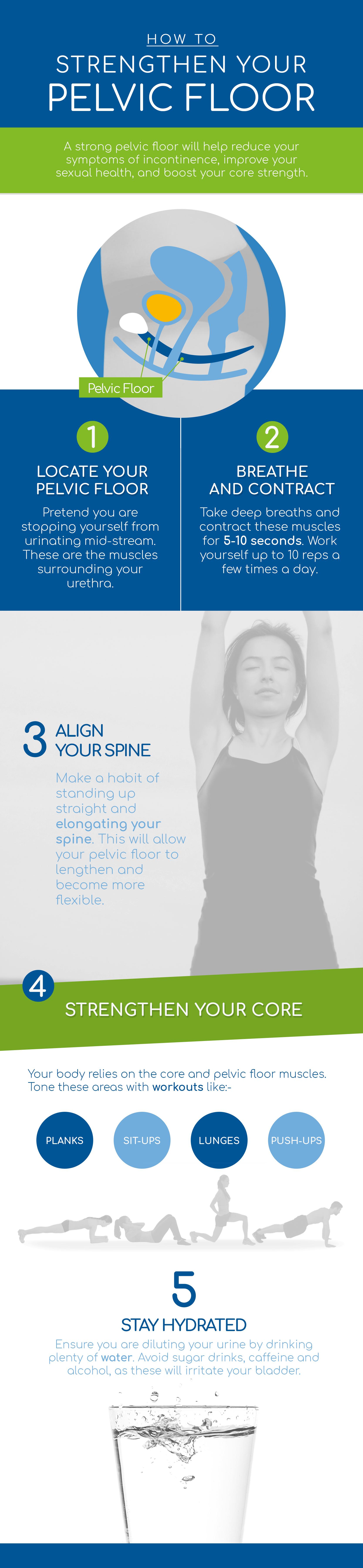 """<img alt=""""How to strengthen your pelvic floor?"""" >"""